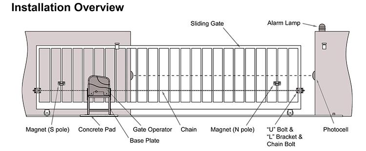For gate opener aleko ac2400 wiring diagram wiring diagram for gate opener aleko ac2400 wiring diagram images gallery buy log splitters hedge trimmers gate openers rh gudcraftonline com cheapraybanclubmaster Gallery