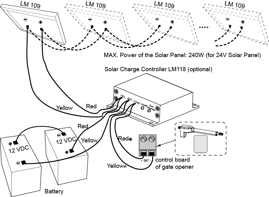 12v Rv Battery Wiring Diagram